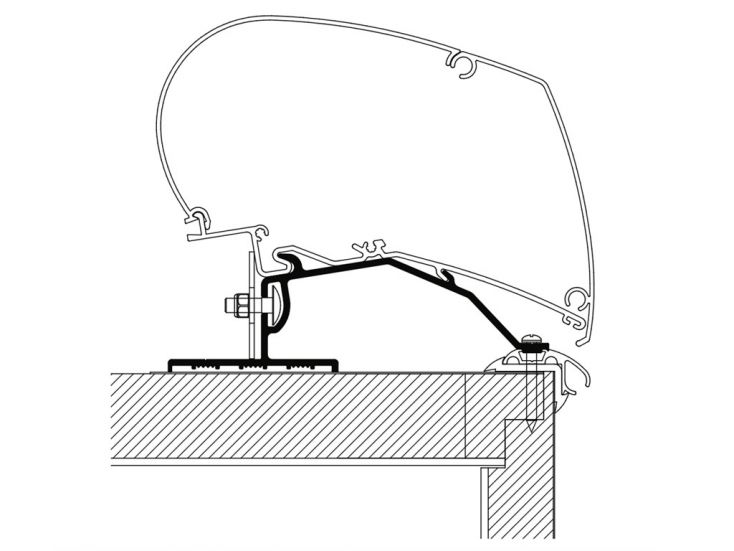 Thule Caravan Roof Adapter